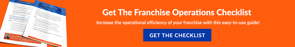 Franchise Operational Checklist Banner